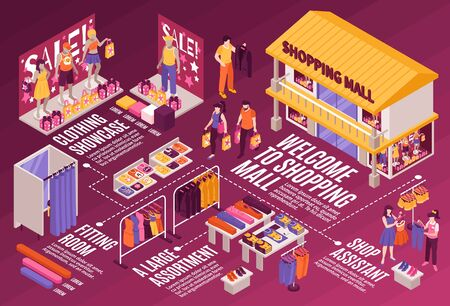 Illustration for Shopping mall clothing department isometric infographic flowchart with sale showcase fitting room assistant display stands vector illustration - Royalty Free Image