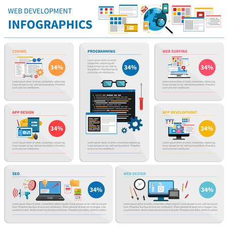 Illustration pour Web development infographic set with coding and design symbols flat vector illustration - image libre de droit