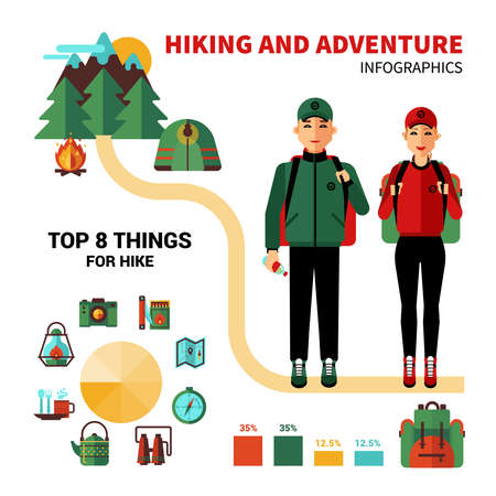 Illustration pour Camping infographics with 8 top things for hike and tourist statistics flat vector illustration - image libre de droit