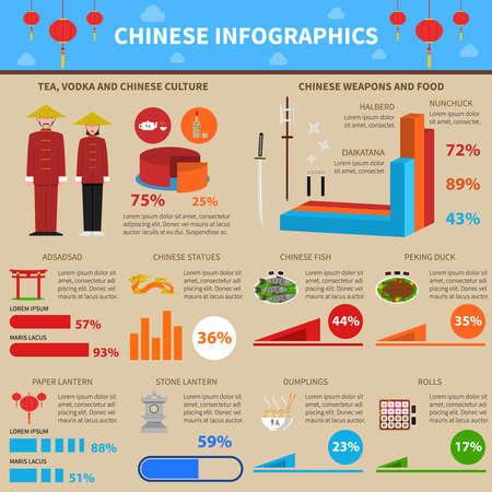 Ilustración de Chinese infographic set with national food drinks and weapon symbols flat vector illustration - Imagen libre de derechos