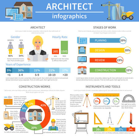 Illustration pour Architect infographics flat layout with  information about instrument and tools  stages of work and hourly rate vector illustration - image libre de droit