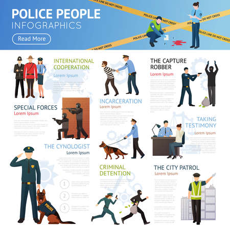 Illustration for Police corps law enforcement property protection and civil disorders limiting service flat infographic poster vector illustration - Royalty Free Image