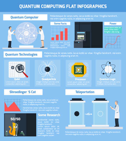 Illustration pour Quantum  flat infographics layout with visual and text information about teleportation experiments and modern computing technologies vector Illustration - image libre de droit