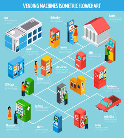 Illustration pour Vending machines offering different goods and services and people buying and paying isometric flowchart vector illustration - image libre de droit