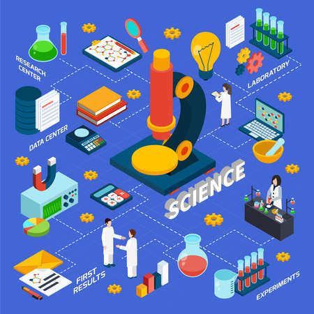 Illustration pour Science and research isometric flowchart with laboratory and tests symbols vector illustration - image libre de droit