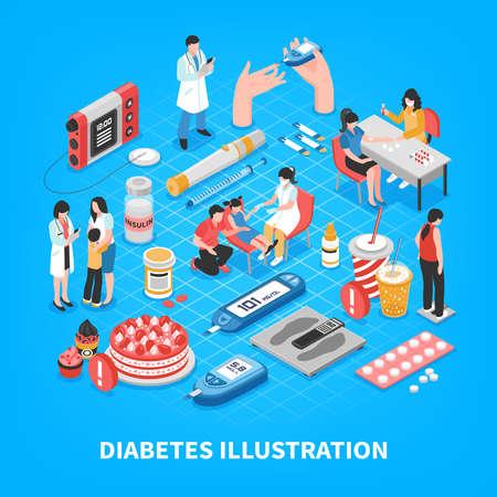 Illustration pour Diabetes isometric composition with blood sugar level finger prick test medication forbidden food insulin injection vector illustration - image libre de droit