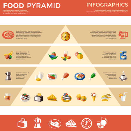 Illustration for Food pyramid infographic with food and drinks divided into types and preferences vector illustration - Royalty Free Image