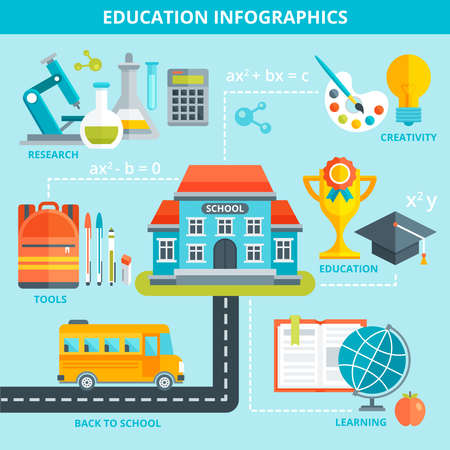 Illustration pour Education infographics template with school building in center achievements learning tools around on blue background vector illustration - image libre de droit
