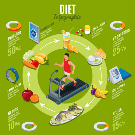 Illustration pour Isometric diet infographic concept with man running on treadmill vitamins modern gadgets for fitness and health control healthy food isolated vector illustration - image libre de droit