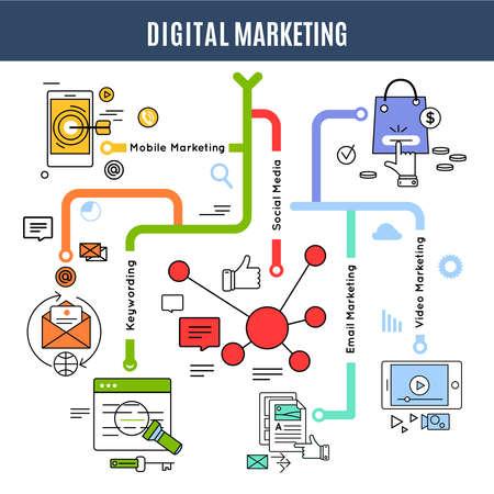 Illustration for Digital marketing concept with descriptions of keywording mobile social email - Royalty Free Image