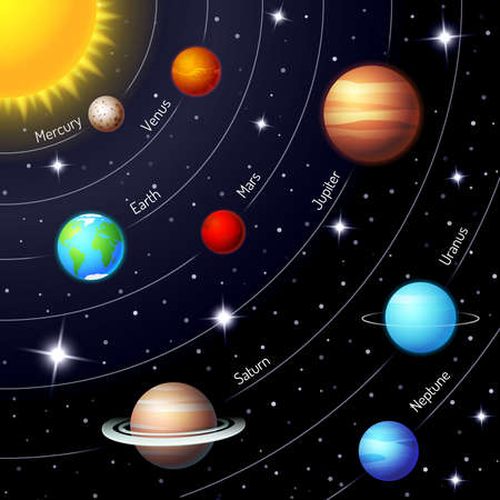 Illustration pour Colorful vector solar system showing the positions and orbits of the Sun  Earth  Mars  Mercury  Jupiter  Saturn  Uranus  Neptune in a twinkling night sky with stars - image libre de droit