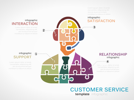 Customer service concept infographic template with representative made out of puzzle pieces