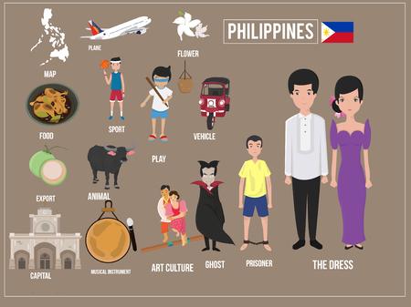 Vector illustration Set of traditional Phillippine cultural symbols.