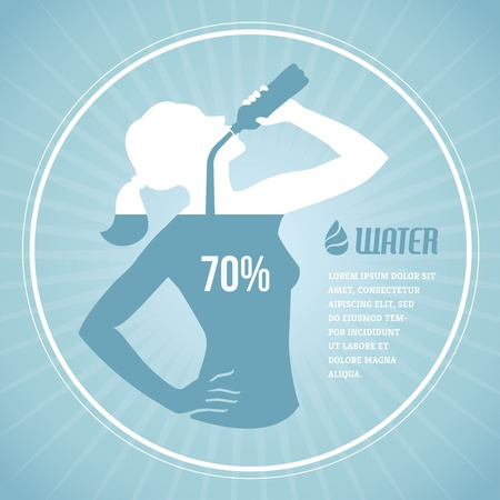 Poster with girl silhouette drinking water and percentage of normal water level for human body