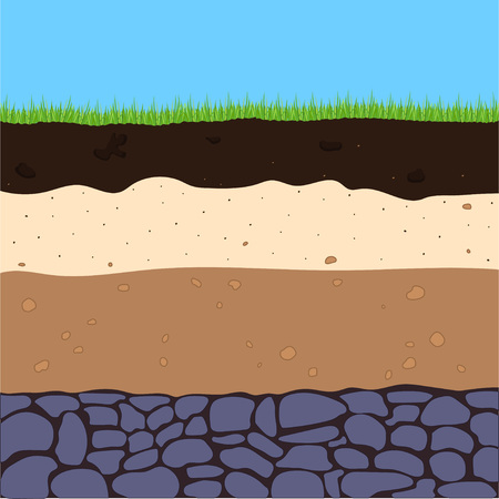 Illustration for soil profile and soil horizons, piece of land with green grass, groundwater and artesian aquifer, water table - Royalty Free Image