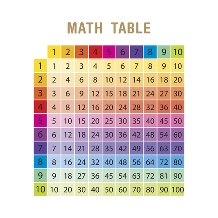 Illustration pour Colorful multiplication table between 1 to 10 as educational material for primary school level students - Eps 10 vector and illustration. - image libre de droit