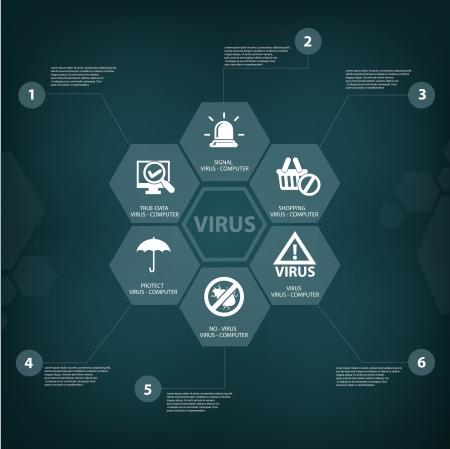 Virus computer concept,vector