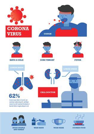 Illustration pour Coronavirus infographics. Virus Infection and protection informations. flat design elements vector illustration - image libre de droit