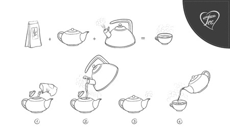 Illustration pour Vector sketch illustration tea brew procedure icons. Tea making instruction. Guidelines how to make hot aromatic drink. Teapot and boil in the kettle water - image libre de droit