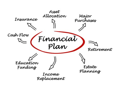 Photo for Financial Plan - Royalty Free Image