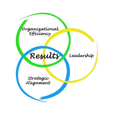 Photo pour Diagram of results - image libre de droit