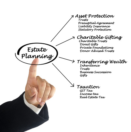 Photo pour Estate Planning - image libre de droit