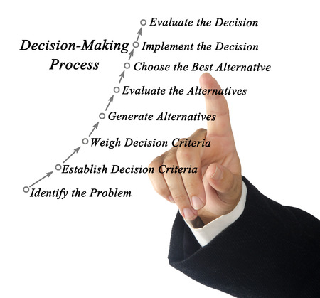 Foto per Rational Decision-Making Process - Immagine Royalty Free