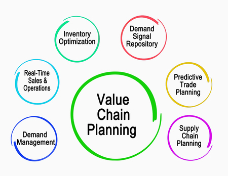 Photo for Value Chain Planning - Royalty Free Image
