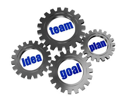 text idea, team, plan, goal - words in 3d silver grey gearwheels