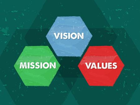 Illustration pour mission, values, vision - white text in colorful grunge flat design hexagons, business cultural riches concept words, vector - image libre de droit