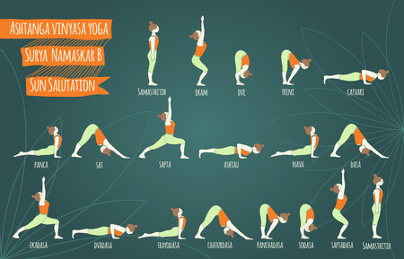 Surya namaskar B.  Sun salutation complex. Ashtanga vinyasa yoga. Yoga poses. Asana.