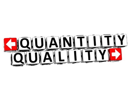 3D Quantity Quality Button Click Here Block Text over white background