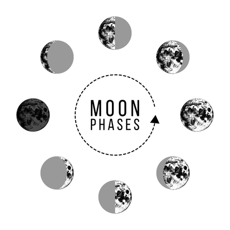 Moon phases icons - whole cycle from new moon to full moon