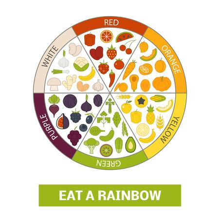 Illustration pour Eat a rainbow concept. Vector illustration of food divided by color - image libre de droit