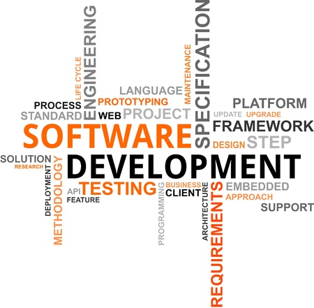 A word cloud of software development related items