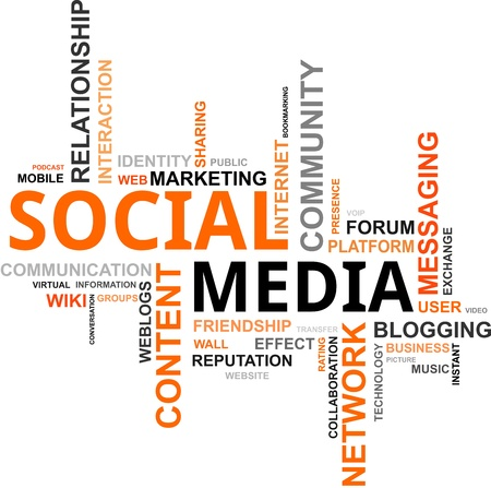 A word cloud of social media related items