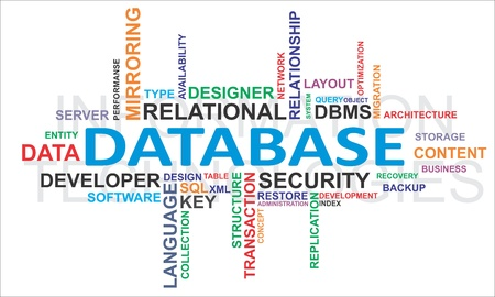 A word cloud of database related items