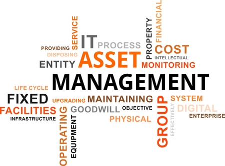 A word cloud of asset management related items