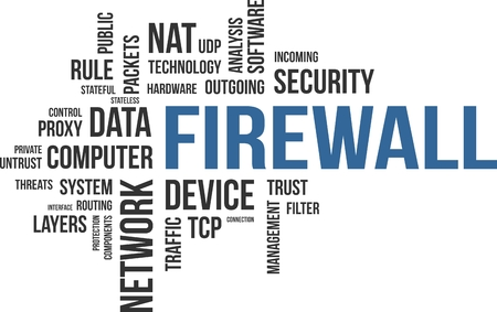 A word cloud of firewall related items