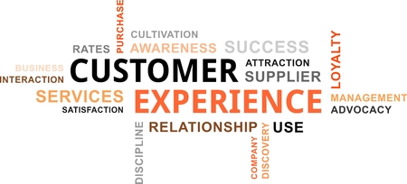 Illustration pour A word cloud of customer experience related items - image libre de droit