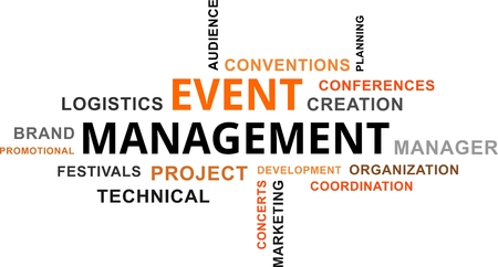 A word cloud of event management related items