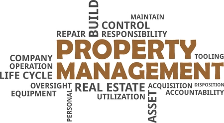 A word cloud of property management related items