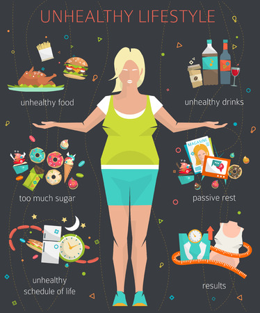 Concept of unhealthy lifestyle / fat woman with her bad habits / vector illustration / flat style