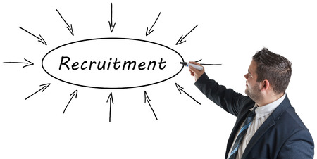Recruitment - young businessman drawing information concept on whiteboard.
