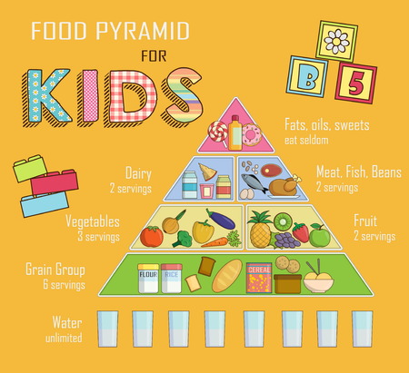 Ilustración de Infographic chart, illustration of a food pyramid for children and kids nutrition. Shows healthy food balance for successful growth, education and progress - Imagen libre de derechos