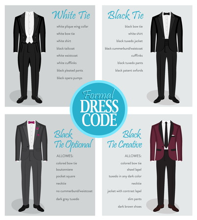 32fdbfd606 Formal dress code guide information chart for men. Suitable outfits for  formal events for men