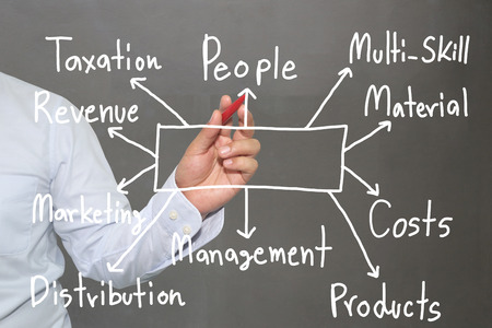 Hand of business man and handwritten business model text for concept of presentation or publicity in your business.
