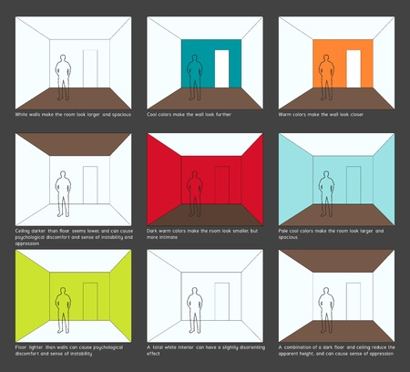 Home decoration, interior design basics. Color scheme and space Perception