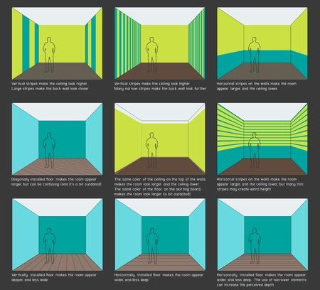 Home decoration, interior design basics. Color scheme and space Perception. Stripes