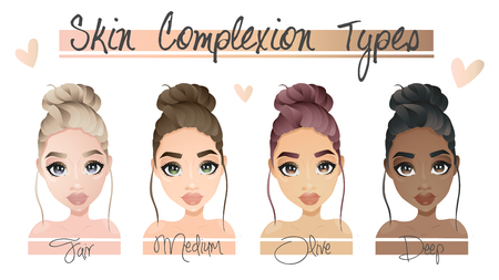 four different skin complexion types